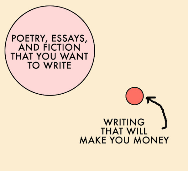 uo mfa creative writing
