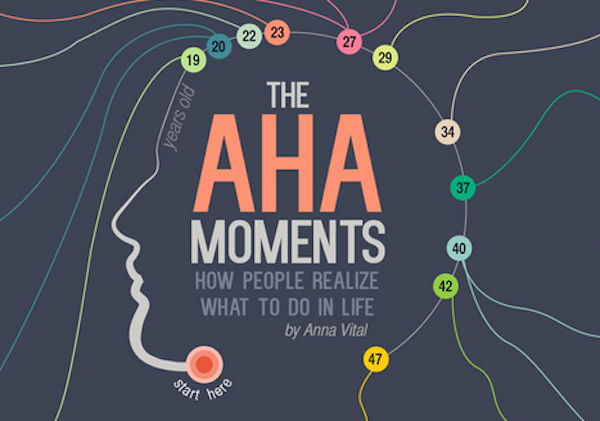 Aha Posters | Redbubble