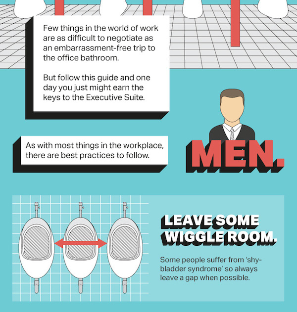 4 H On Twitter Check Out This Infographic On How To: Infographic: The Ultimate Guide To Office Bathroom