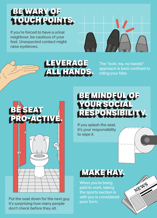 Infographic the ultimate guide to office bathroom for Bathroom edicate