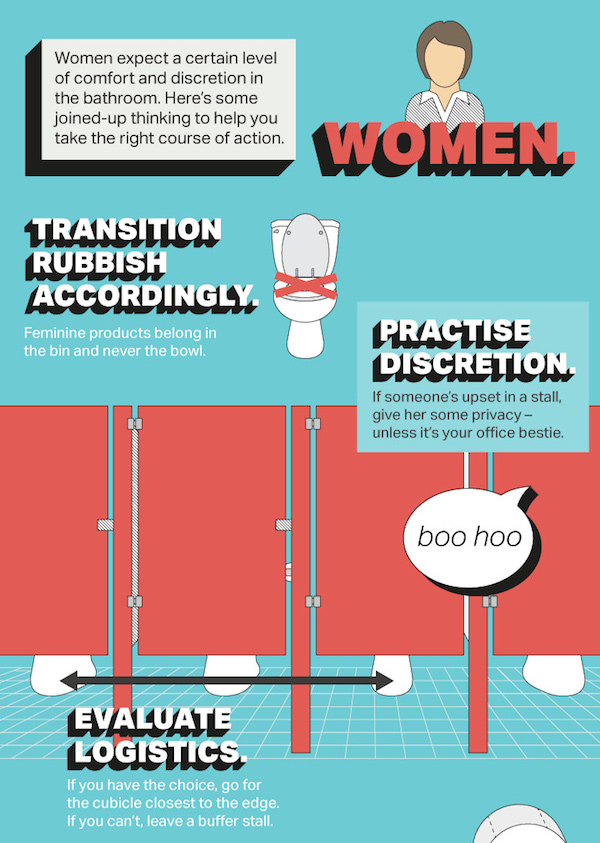Click to view full infographic. Infographic  The Ultimate Guide To Office Bathroom Etiquette