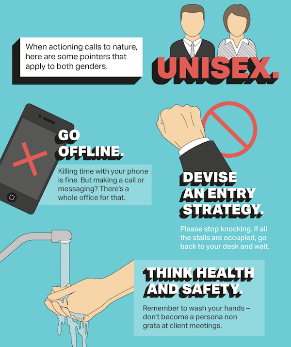 Infographic The Ultimate Guide To Office Bathroom Etiquette