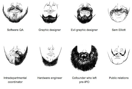 Beards In The Workplace on menshealth co