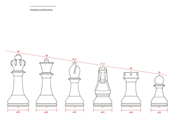 Pentagram Designed Chess Set Debuts At Tournament In