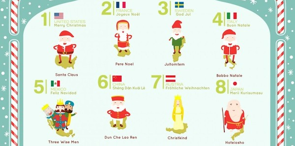 infographic how christmas is celebrated around the world - How Is Christmas Celebrated