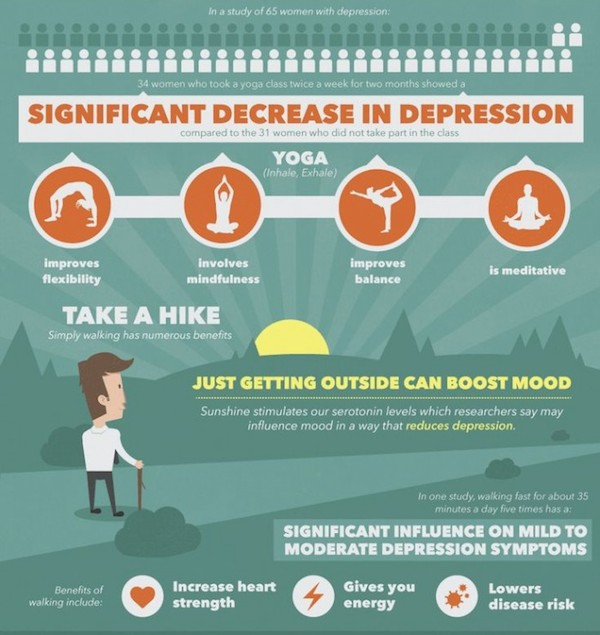 Infographic: How To Fight Depression Without Pills - DesignTAXI.com