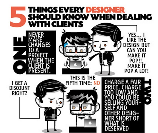 Infographic: 5 Things Designers Shouldn't Forget When Dealing With Clients - DesignTAXI.com