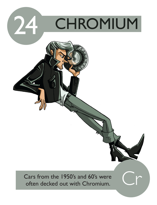 Periodic table elements reimagined as whimsical cartoon characters advertisement urtaz Gallery