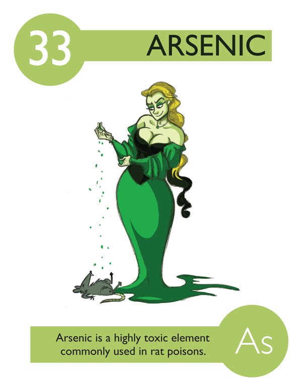 Periodic Table Elements Reimagined As Whimsical Cartoon ...