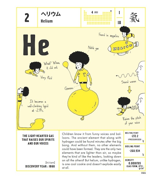 a childrens bookwonderful life with the elementsin which he re imagined the elements of the periodic table as comic book inspired characters with