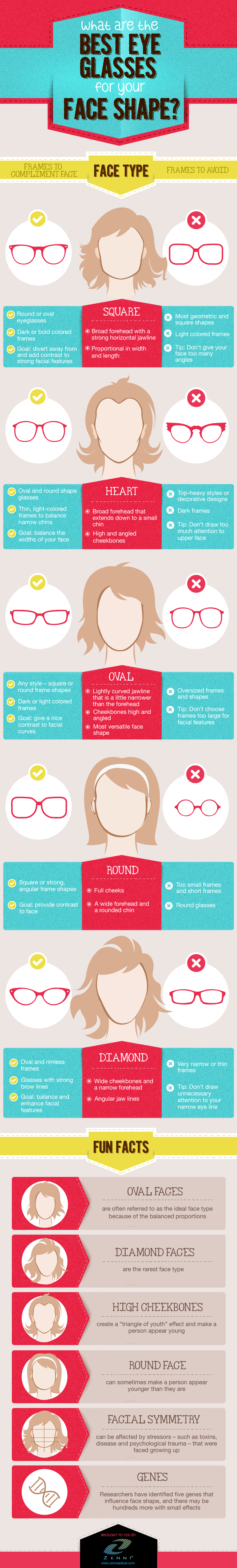 Infographic: The Best Eye Glasses For Your Face Shape ...