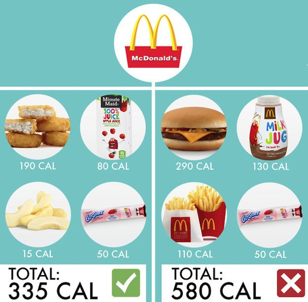 Liam Thinks!: 'Best And Worst Kids' Meals' From McDonald's
