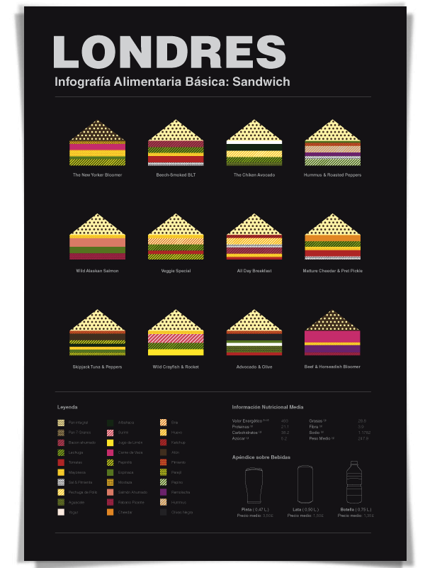 Infographics Show Typical Food From New York, Tokyo, London