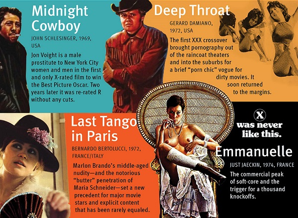 Liam Thinks!: Infographic: The Graphic History Of Sex In Film