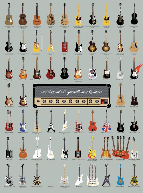 64 Coolest Guitars From A Century Of Rock 'n' Roll