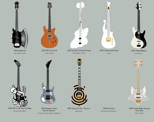 64 Coolest Guitars From A Century Of Rock N Roll