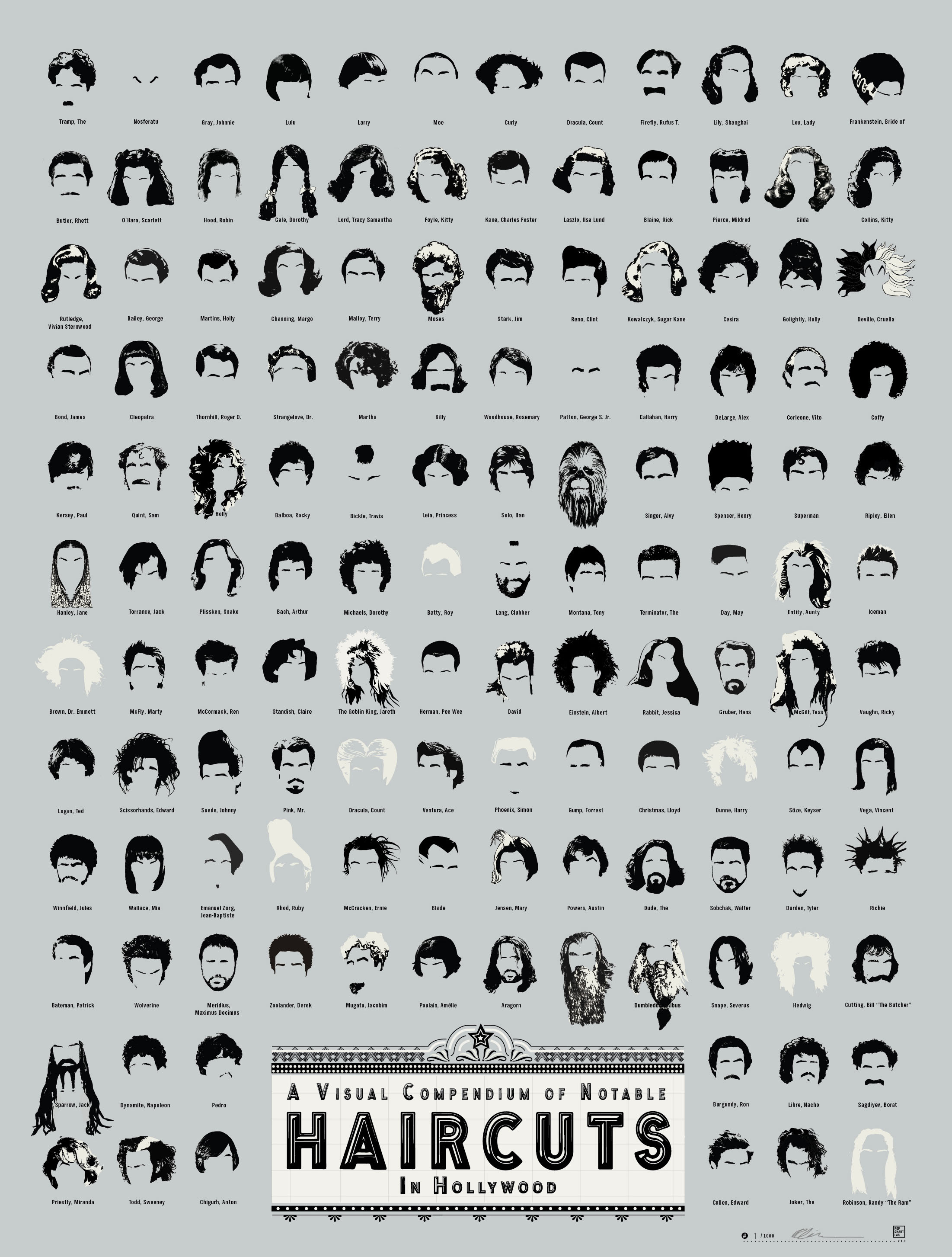 132 Infamous Haircuts Of Hollywood Designtaxi