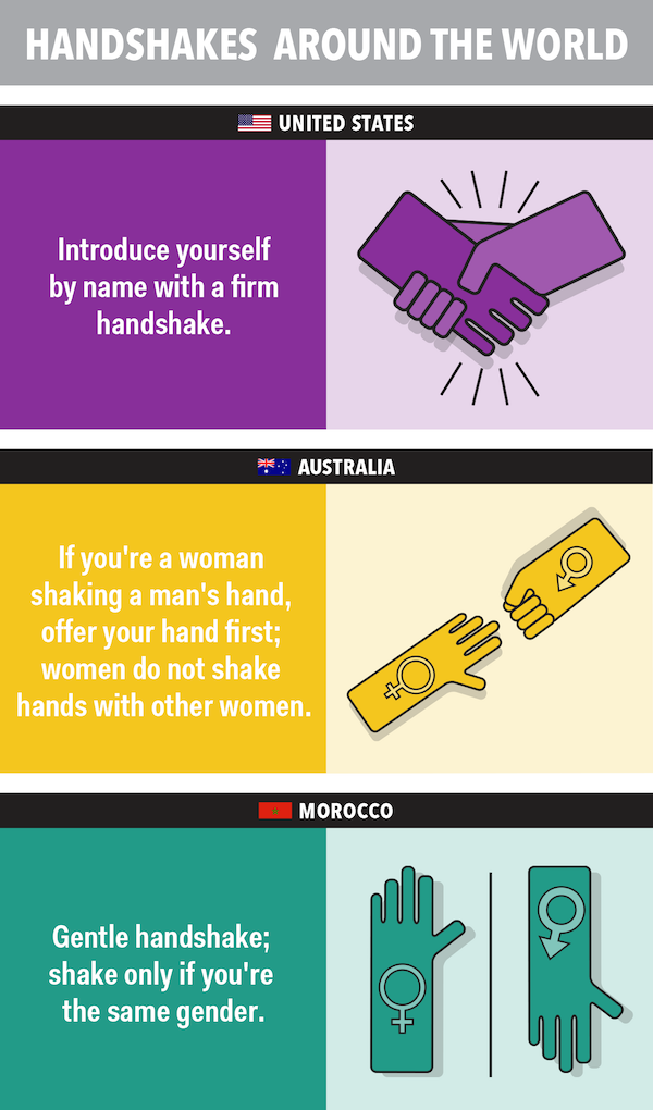 Infographic: Proper Handshake Etiquette Practiced In 14 Different Countries