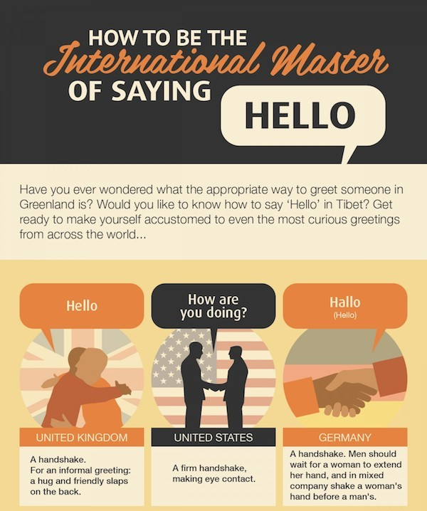 Infographic how to say hello in different countries around the click on image to enlarge m4hsunfo