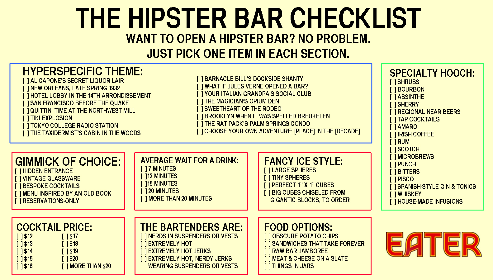 House cleaning checklist in spanish - A Checklist To Owning A Hipster Bar Designtaxi