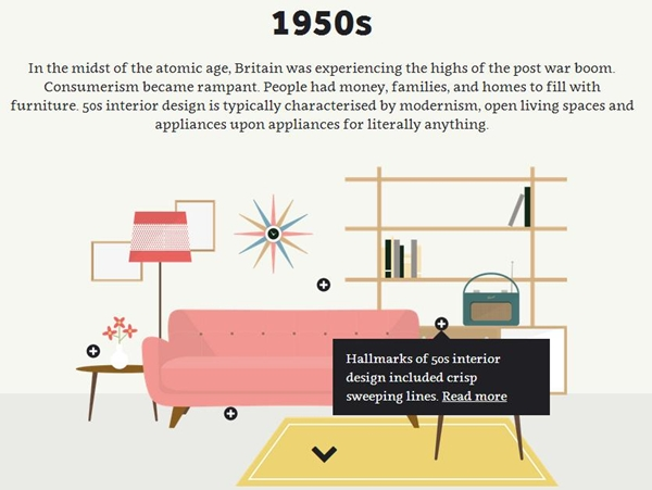Interactive Furniture Layout Using Interior Design Guidelines ~ An illustrated guide to the evolution of interior design