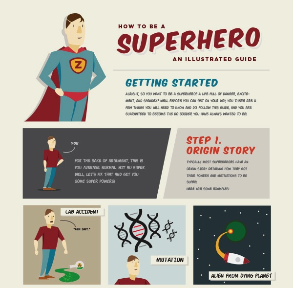 essay on if i were a superhero Superhero actor christopher reeve they wrote this essay as part of their course requirement while enrolled in dr scott allison's superheroes, by definition.
