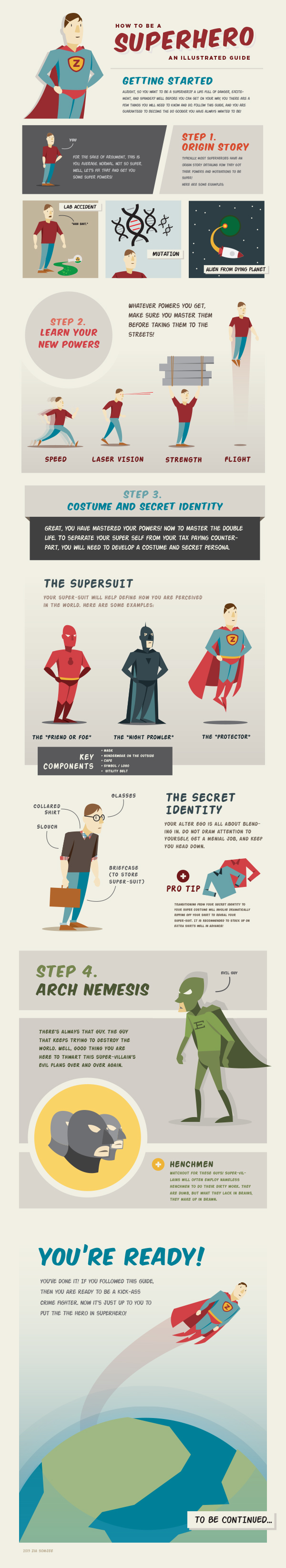 Chart: How To Be A Superhero - DesignTAXI.com