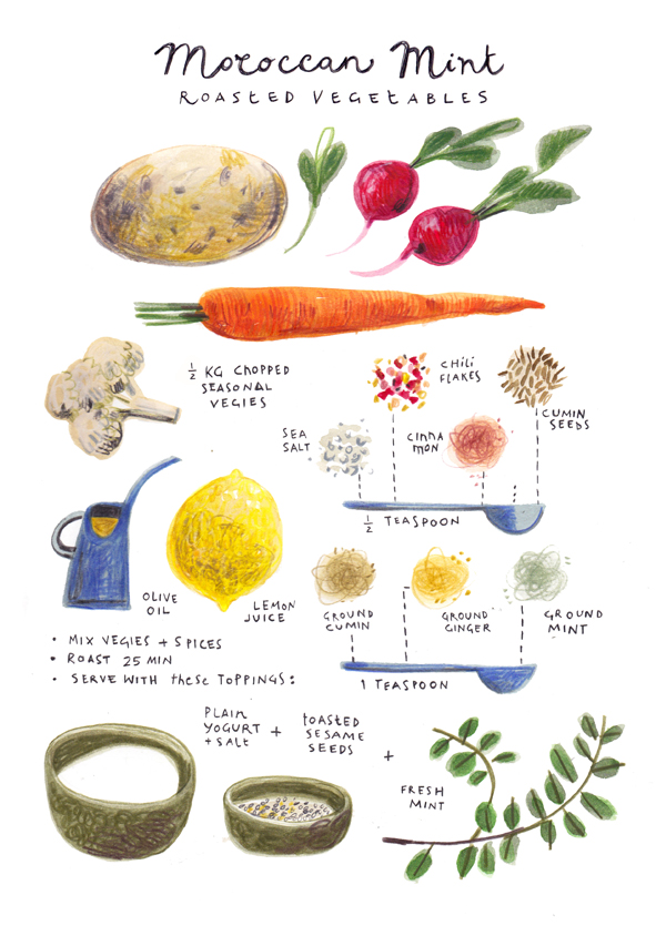 Gorgeous Illustrated Recipes Of Dishes From Around The
