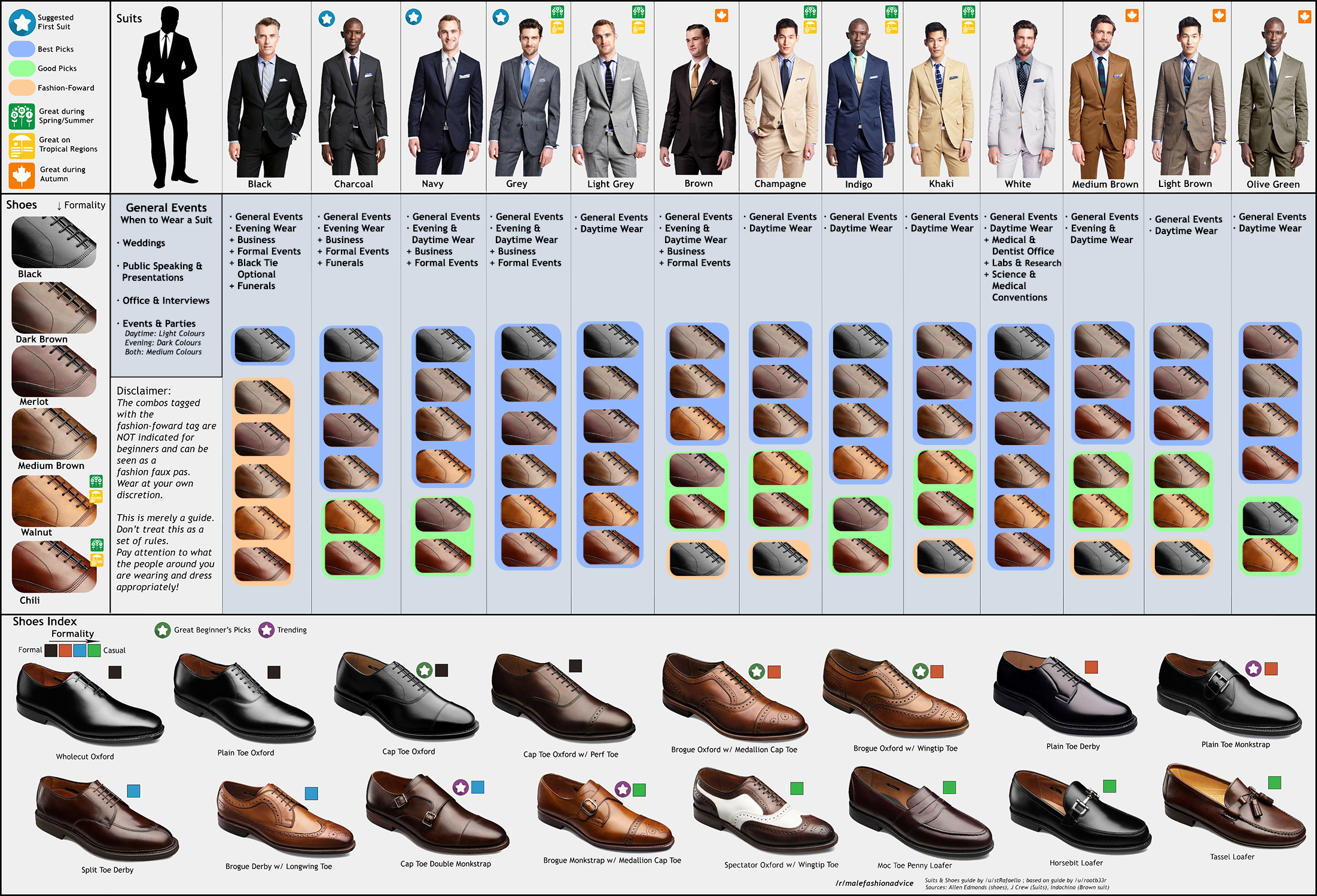 Don't know which suit to wear when and with which shoes?