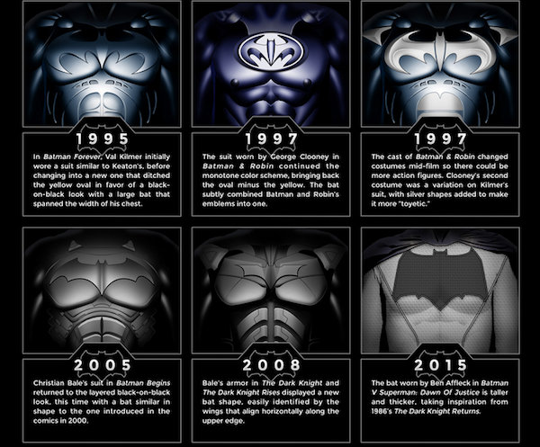 Click to view full enlarged version  sc 1 st  DesignTAXI : batman costume evolution  - Germanpascual.Com