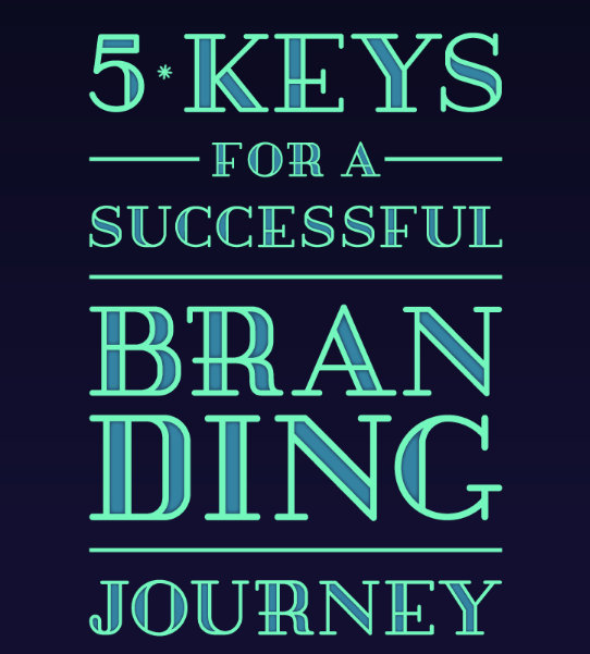 Infographic: Five Keys For Successful Branding
