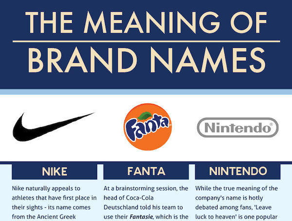 Liam Thinks Chart The Meaning Of Famous Brand Names - True meaning brand names