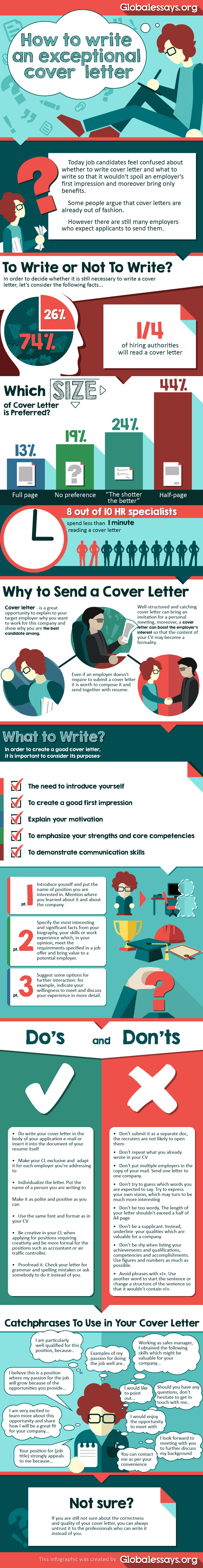 Infographic how to write an exceptional cover letter designtaxi infographic how to write an exceptional cover letter madrichimfo Images