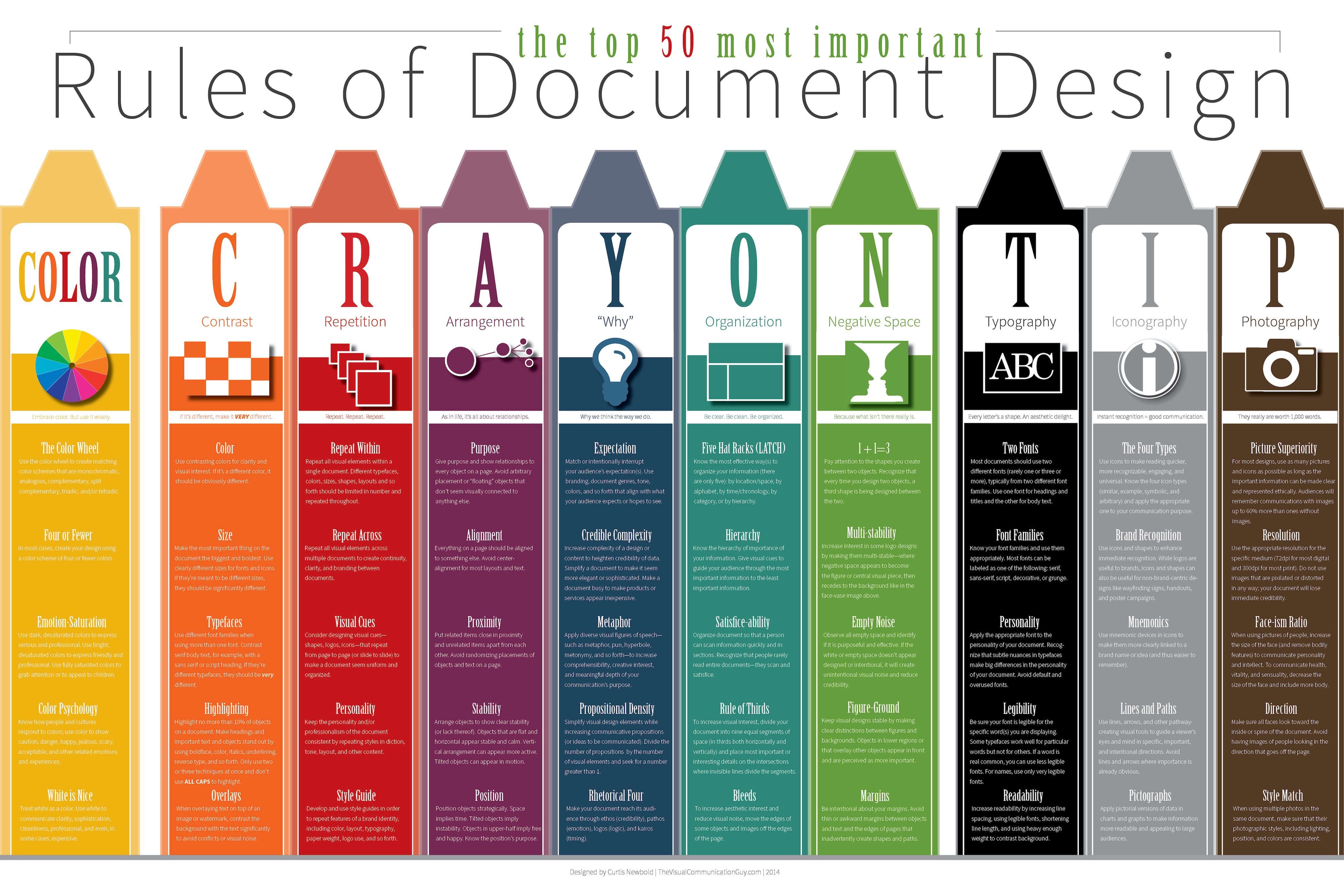 Infographic: 50 Important Rules Of Good Design ...