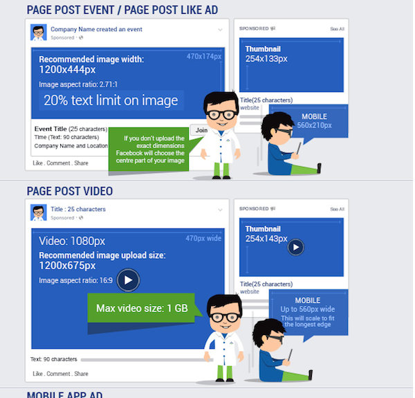 Infographic Facebook Cheat Sheet With Updated Image Size