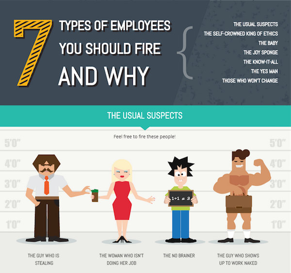 Infographic seven types of employees you should fire designtaxi com