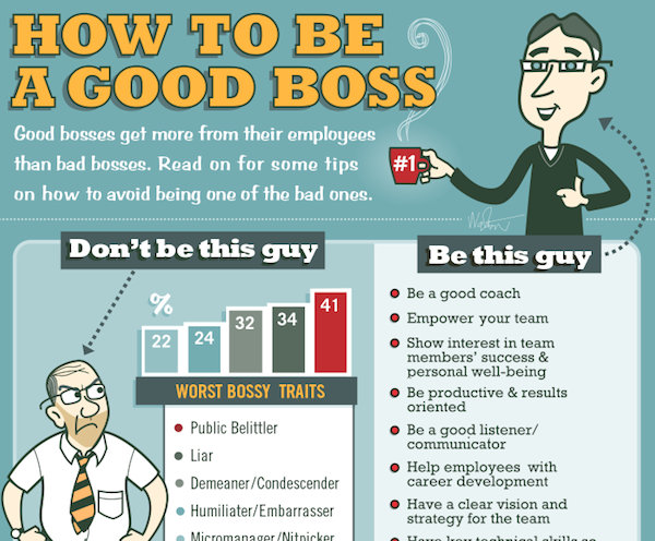 characteristics of a good boss How to answer interview questions about your ideal boss, plus examples of the best way to respond to questions about consider the qualities of a.