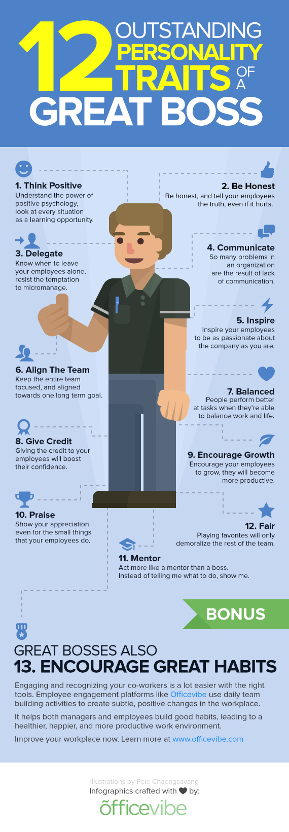 personality traits of google employees The most valuable traits in a potential employee, according to google check out the interview below for the rest of the traits google looks for in a potential.