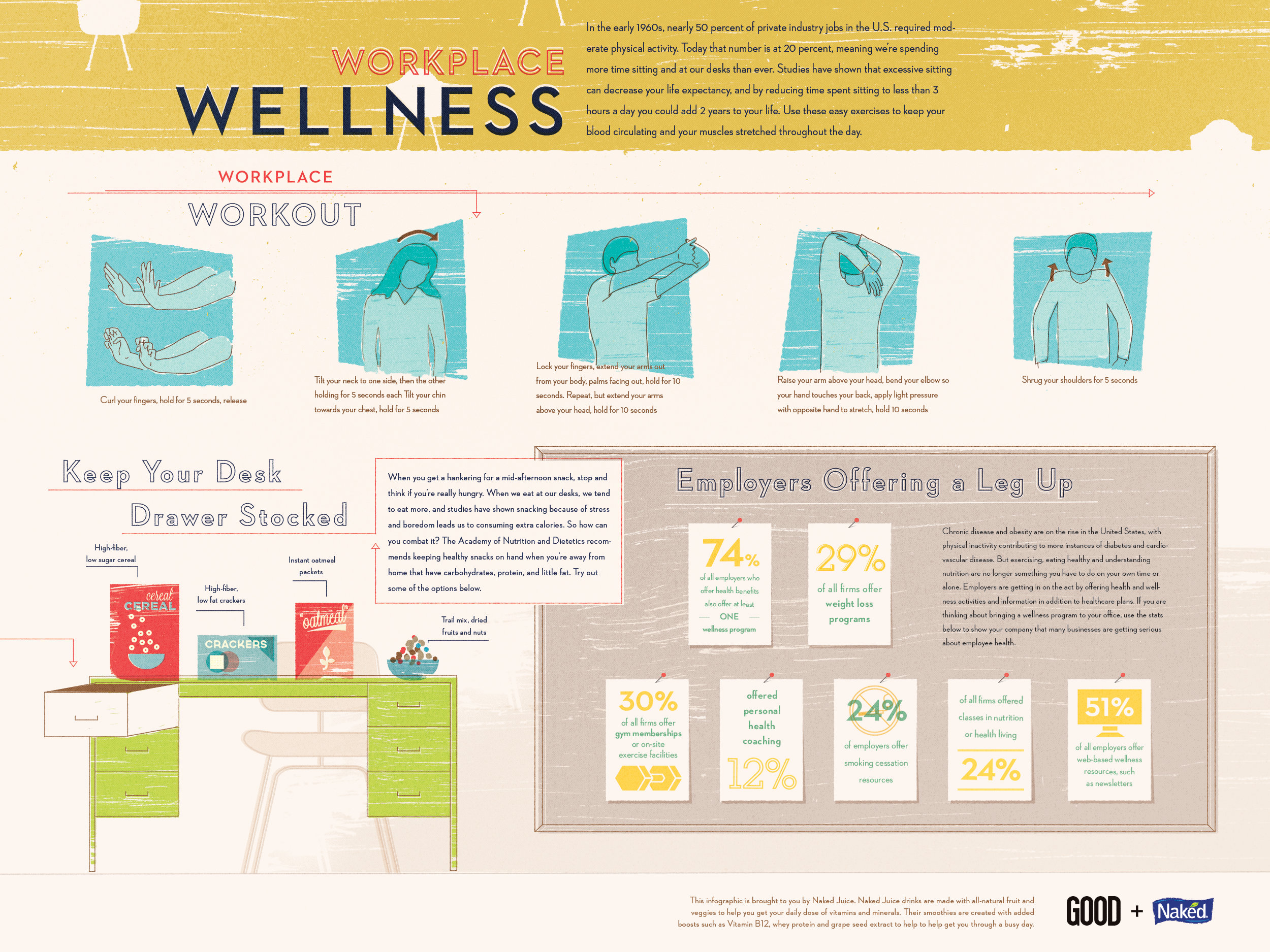 Wellness Calendar Ideas : Infographic how to stay healthy at the workplace