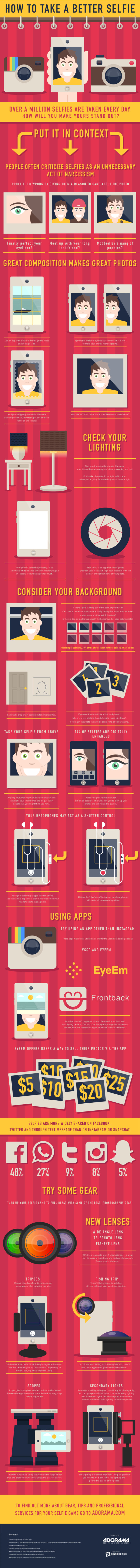 An Infographic on How to Take Better Selfies