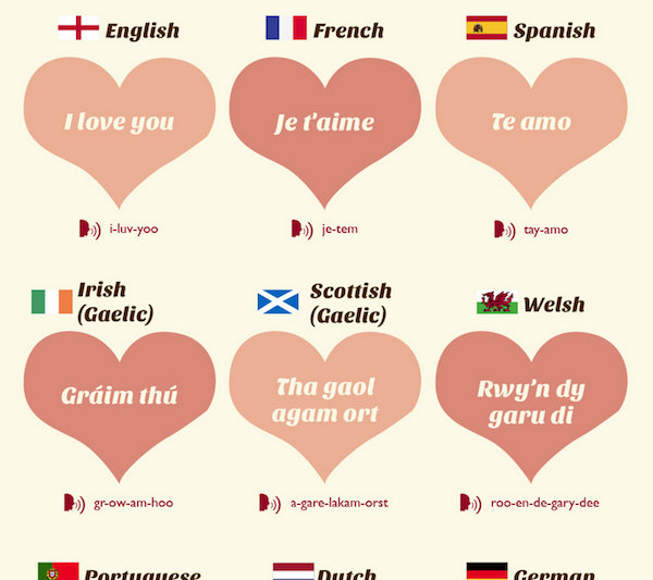how to say i love you in different languages pdf
