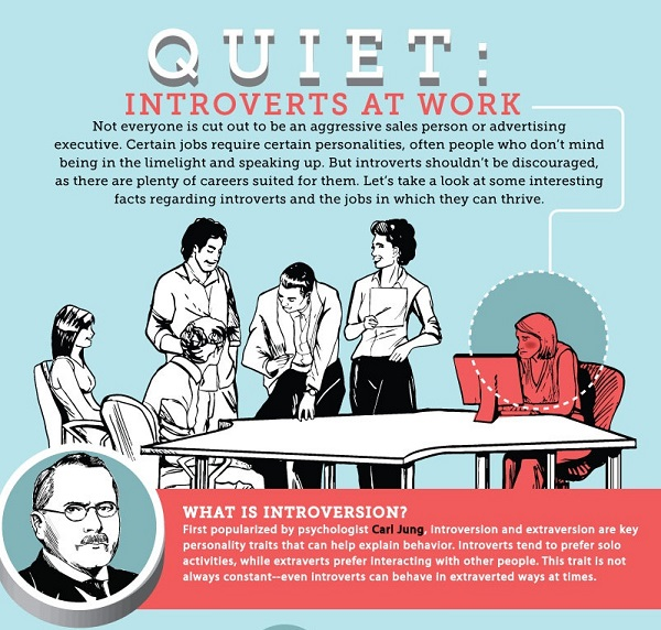 Infographic: Introverts And The Jobs They Can Flourish In