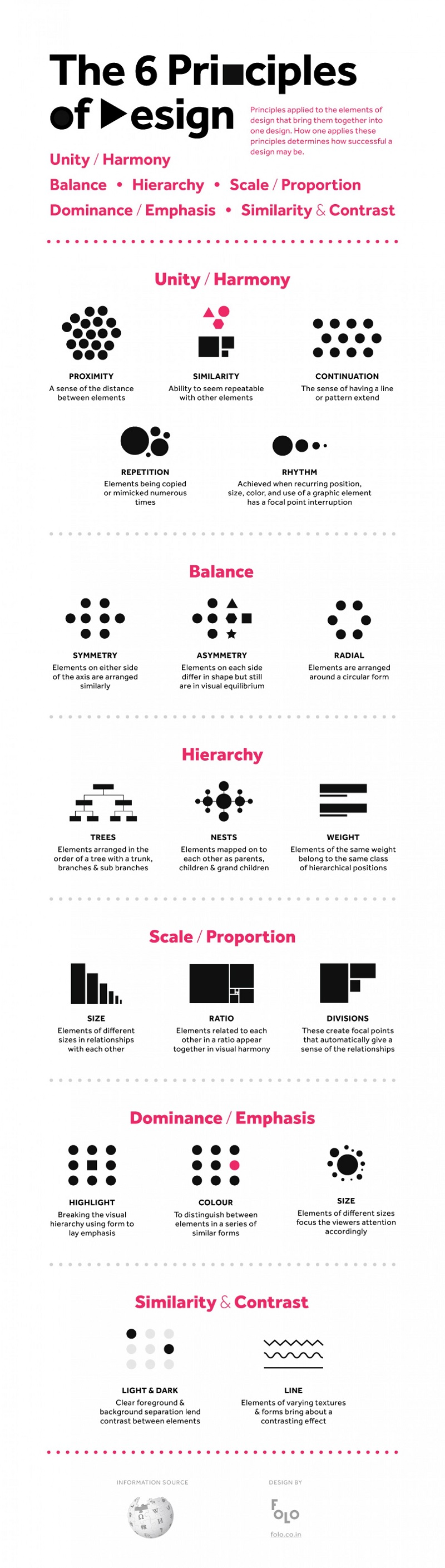 Principles Of Design : Infographic the six principles of design designtaxi