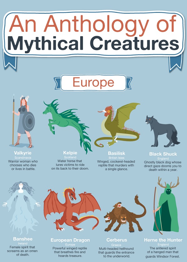 Infographic An Anthology Of Mythical Creatures