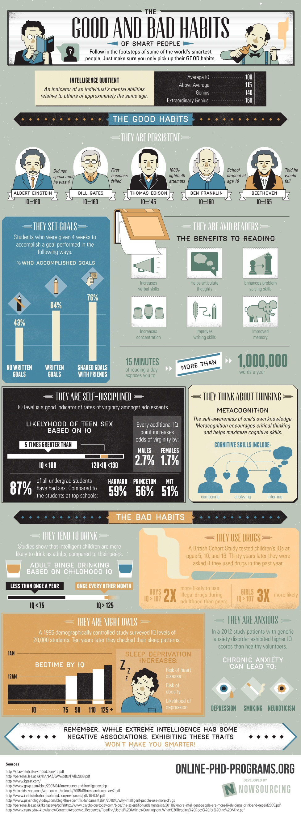 Infographic The Good And Bad Habits Of Smart People