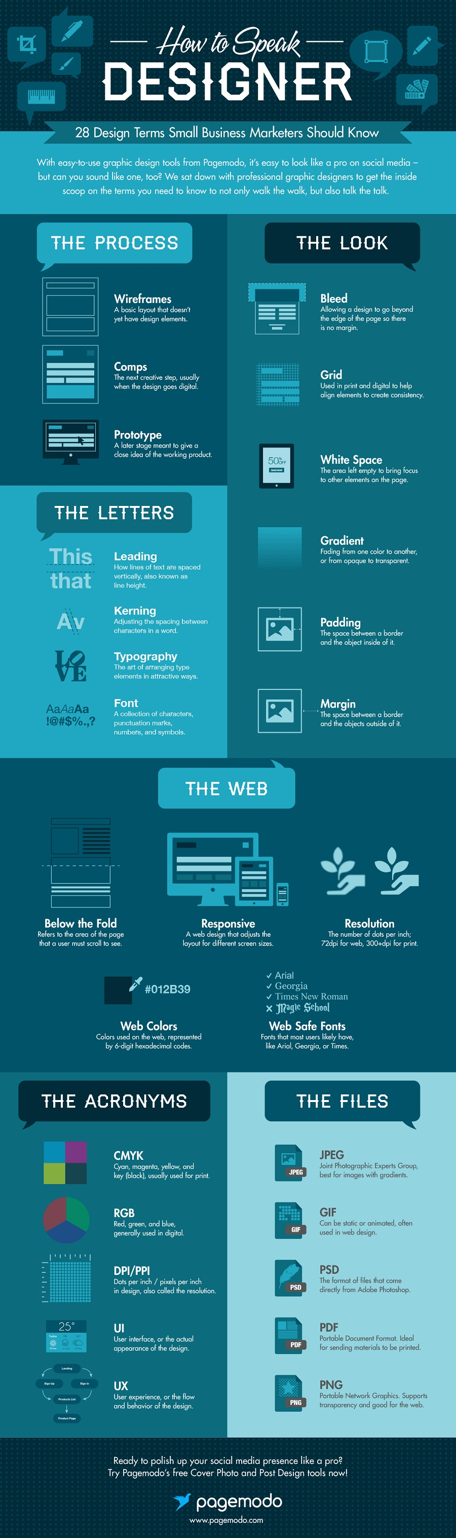 Web/Graphic Design Terms