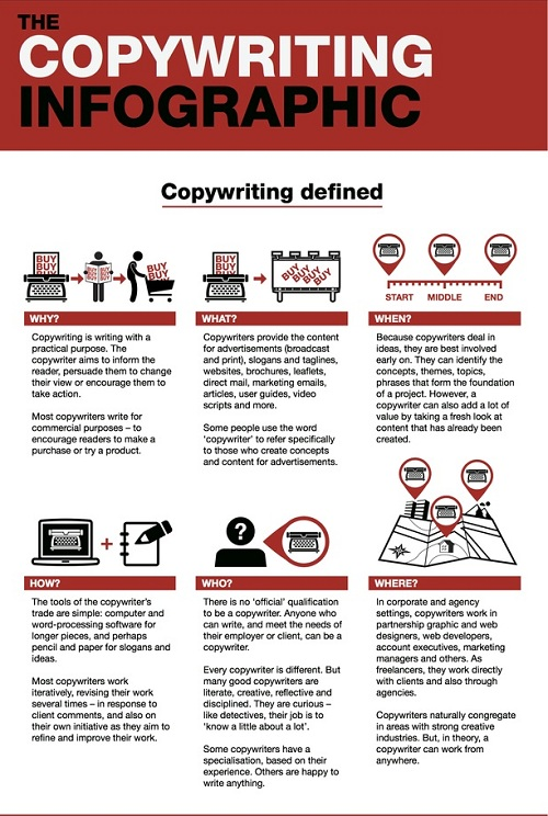 Infographic tools definition