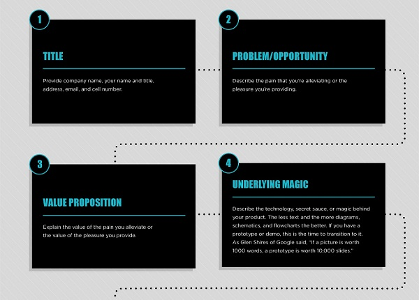 For Startups: How To Generate The Perfect Pitch