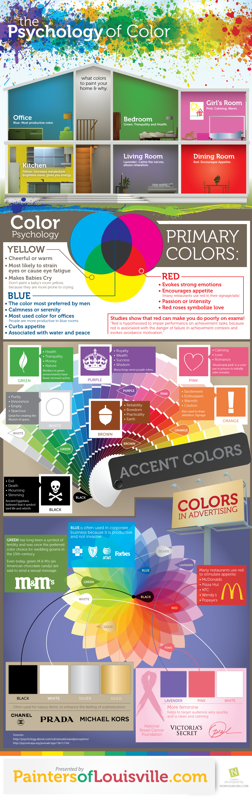 how colors affect your mood
