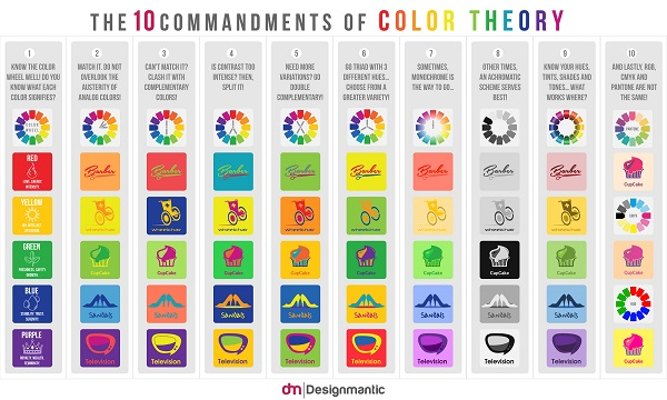 Infographic: The 10 Commandments Of Color Theory - DesignTAXI.com
